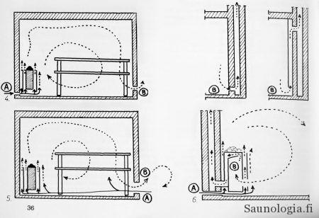 1981-Reinikainen-saunan-ilmanvaihtoratkaisut_IMG_6690