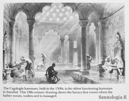 Istanbulilaisen Cagaloglu hammamin kylpyhuone, piirros 1800-luvulta. Photo/Illustration from Sweat by Mikkel Aaland. Copyright 1978. All rights reserved.